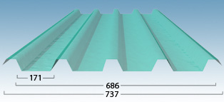 IBR Roof Sheeting